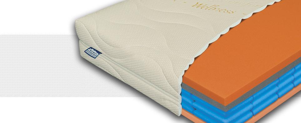 profilovaná matrace, matrace dřevočal, materasso matrace, profilované matrace, matrace za hubičku, matrace levne