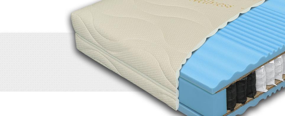 pružinové matrace, taštičkové matrace, pruzinove matrace, matrace materasso, matrace tropico, pružina, pružinové